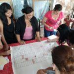 Reflexión y taller de proyecto grupal